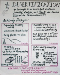 Desertification teaching activity idea poster