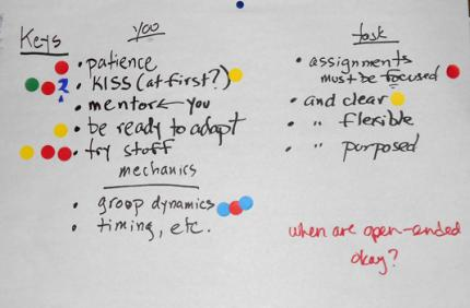poster 6, collaborative learning session, 2011 MPG workshop