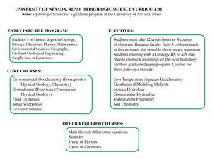 UNR hydrologic sciences curriculum