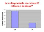 Is undergrad recruit/retention an issue