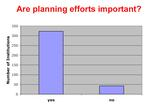 Are planning efforts important?