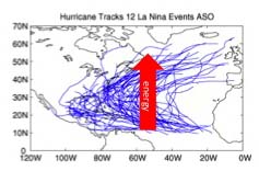 Map of hurricane tracks