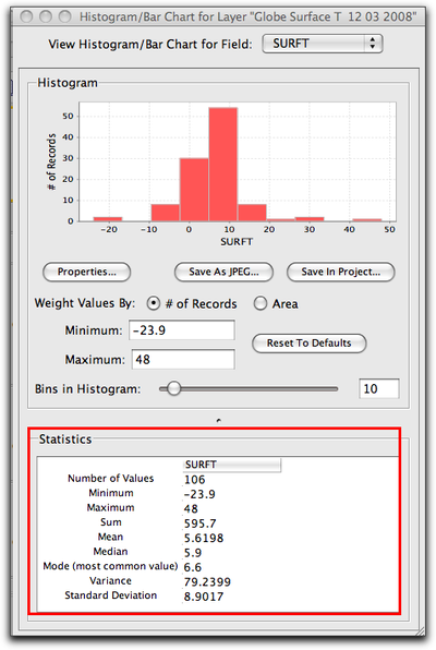 15 histogram with statistics