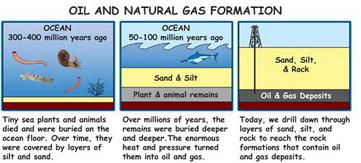 Oil and gas formation