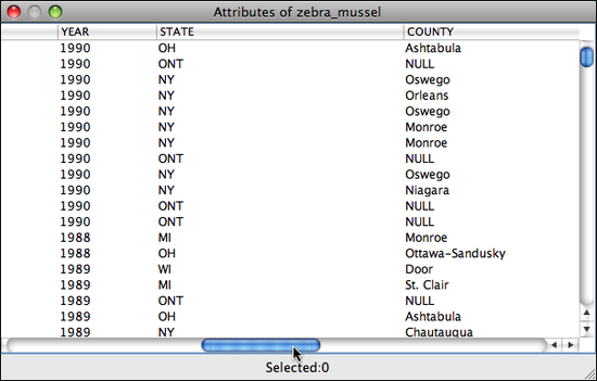 Attribute table of Zebra Mussel