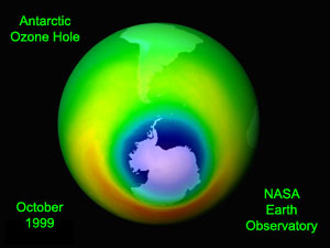 Ozone Hole over Antarctica from TOMS data Oct. 1999