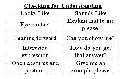 Example of T-Chart showing good examples of what Checking for Understanding looks like and sounds like in a cooperative learning setting.