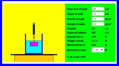 buoyancy and archimedes principle. Black Bedroom Furniture Sets. Home Design Ideas