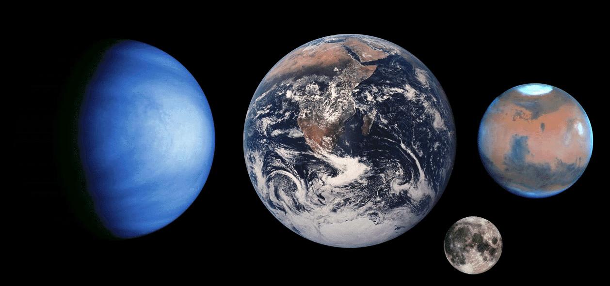 http://serc.carleton.edu/images/introgeo/earthsystem/comparativeplanetsbig.jpg