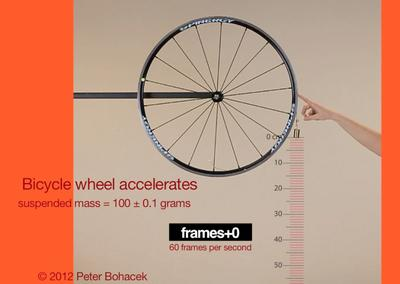bike wheel accelerating frame grab 2012