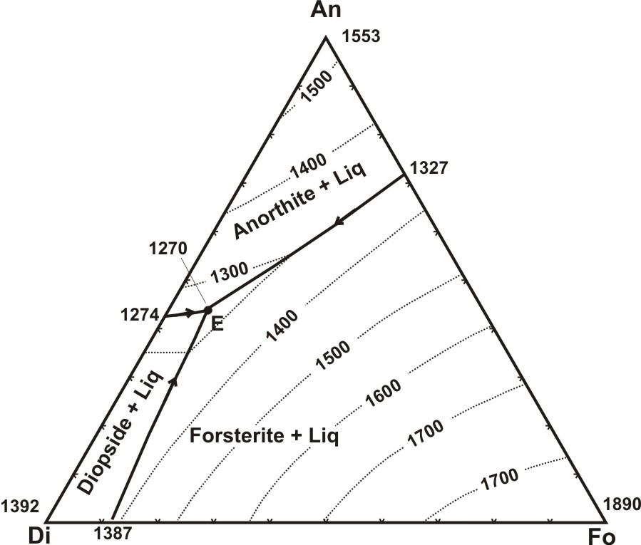 treatise on geochemistry second edition pdf