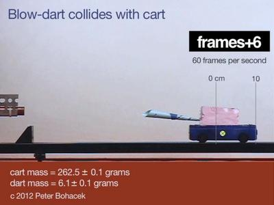 screen shot of a video of blowdart colliding with a cart