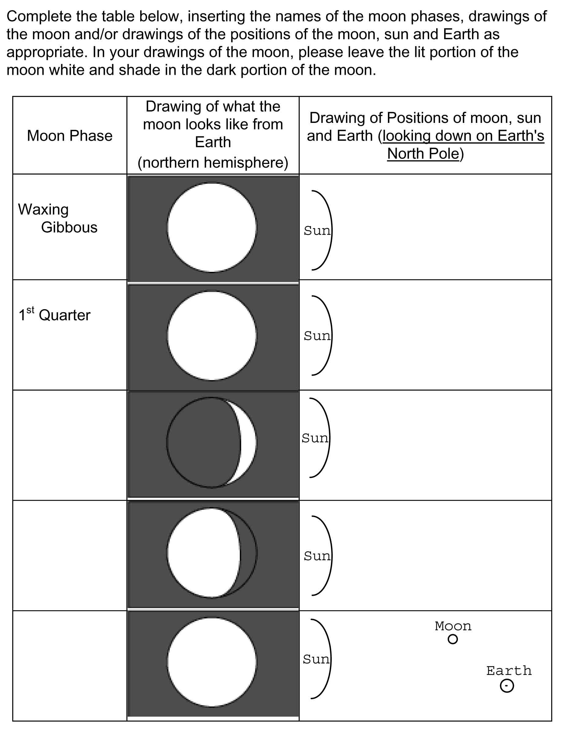 phases of the moon worksheet middle school. Black Bedroom Furniture Sets. Home Design Ideas