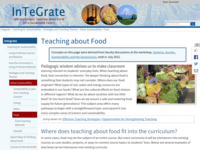 Go to /integrate/teaching_materials/food.html