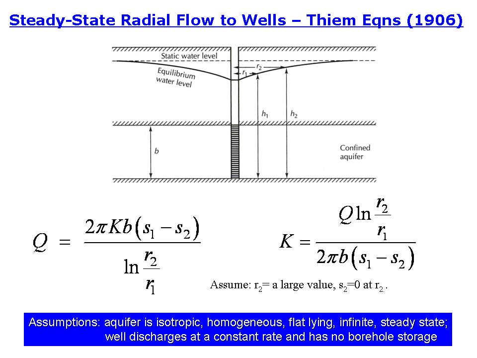 Groundwater Flow and Wells G & H