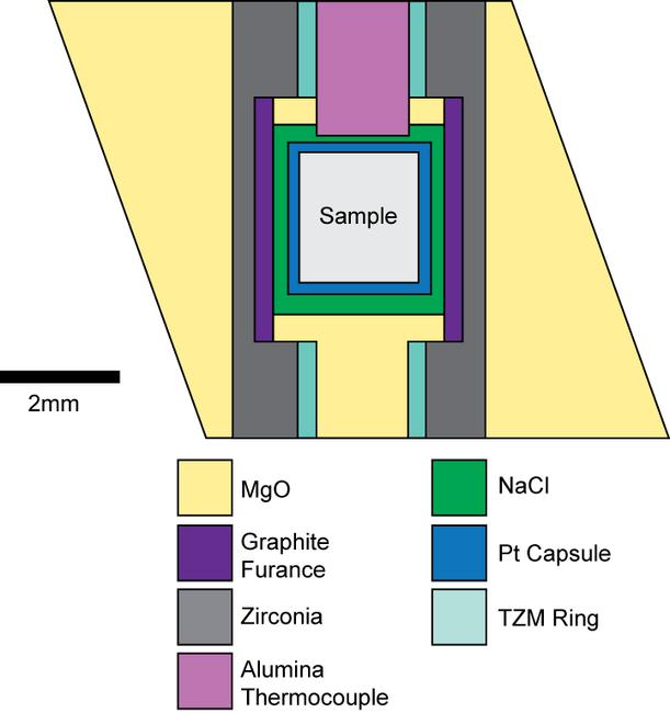 ebook Общий метод генерации электромагнитных волн от СВЧ